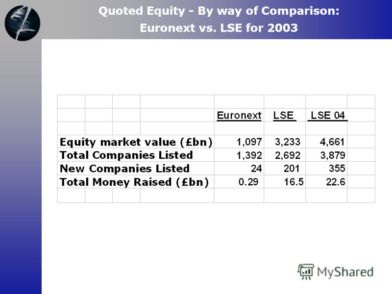 Quoted Equity - By way of Comparison: Euronext vs. LSE for 2003