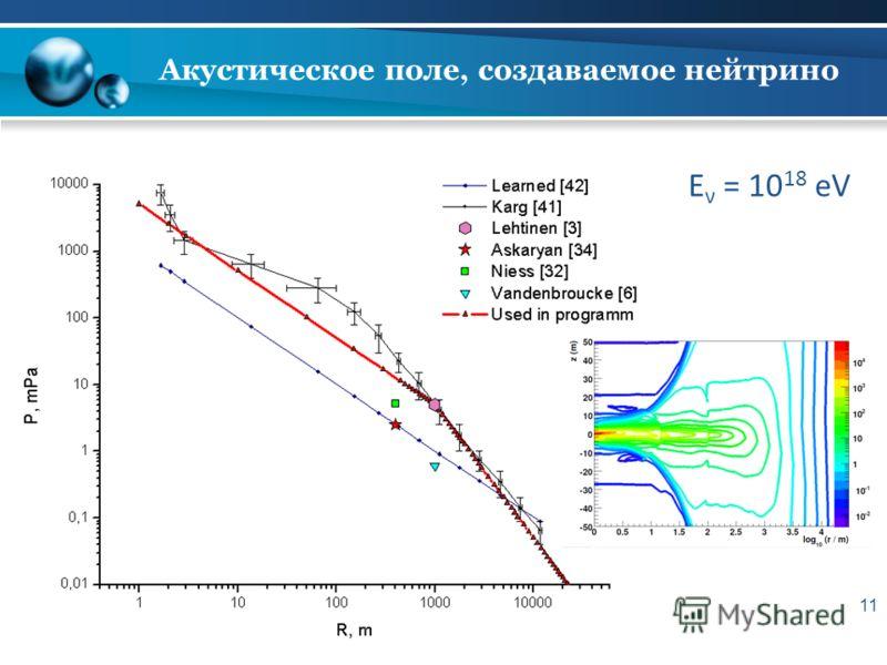 11 Акустическое поле, создаваемое нейтрино E ν = 10 18 eV
