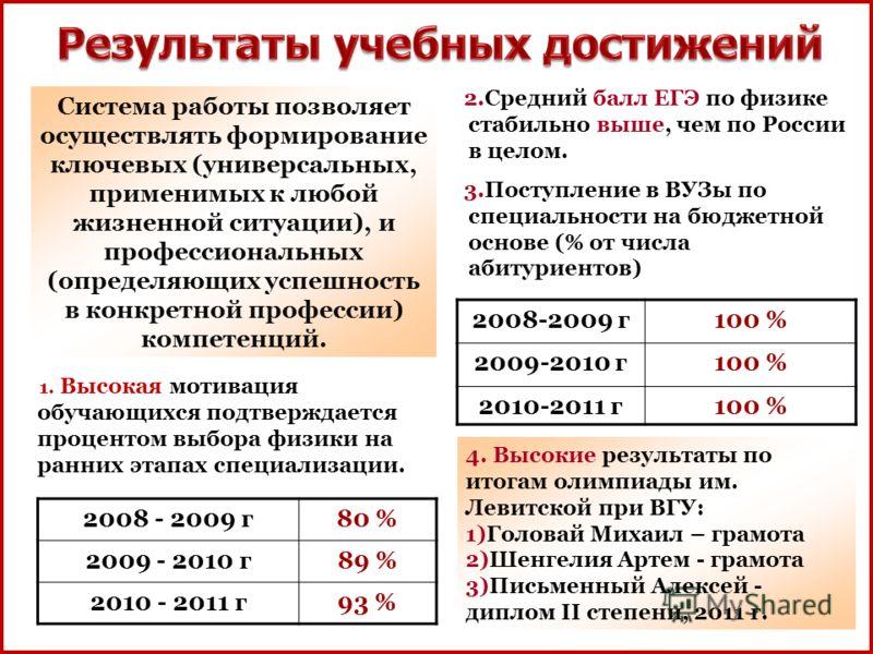 2.Средний балл ЕГЭ по физике стабильно выше, чем по России в целом. 3.Поступление в ВУЗы по специальности на бюджетной основе (% от числа абитуриентов) Система работы позволяет осуществлять формирование ключевых (универсальных, применимых к любой жиз