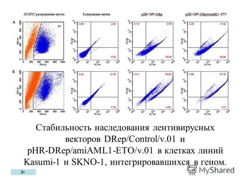 Наглядная биохимия  Я Кольман КГ Рем  Справочное