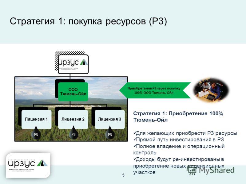 Стратегия 1: покупка ресурсов (P3) ООО Тюмень-Ойл Лицензия 1Лицензия 2Лицензия 3 Приобретение P3 через покупку 100% ООО Тюмень-Ойл P3 Стратегия 1: Приобретение 100% Тюмень-Ойл Для желающих приобрести P3 ресурсы Прямой путь инвестирования в P3 Полное