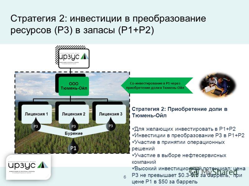 ООО Тюмень-Ойл Лицензия 1Лицензия 2Лицензия 3 Стратегия 2: инвестиции в преобразование ресурсов (P3) в запасы (P1+P2) P1 P3 Бурение Стратегия 2: Приобретение доли в Тюмень-Ойл Для желающих инвестировать в P1+P2 Инвестиции в преобразование P3 в P1+P2