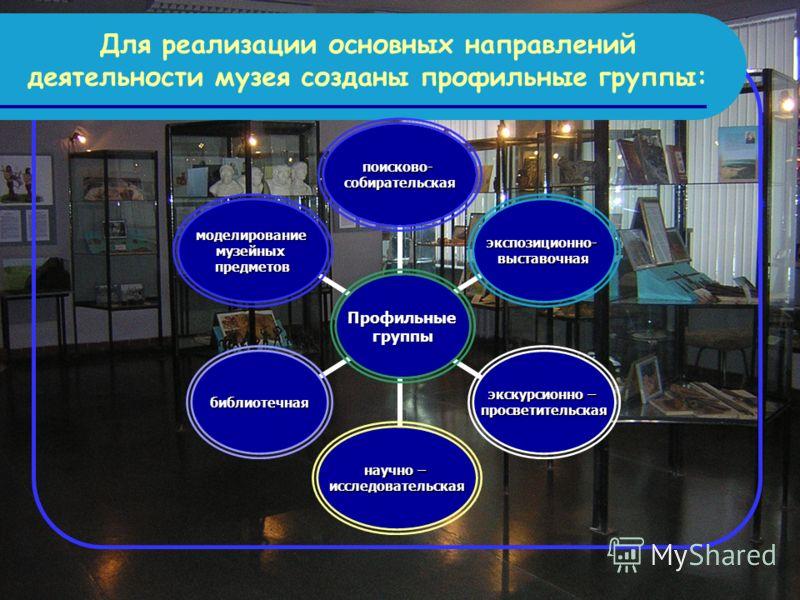 Для реализации основных направлений деятельности музея созданы профильные группы: Профильныегруппы поисково-собирательская экспозиционно-выставочная экскурсионно – просветительская научно – исследовательская библиотечная моделированиемузейныхпредмето