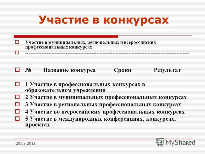 20.09.201216 Участие в конкурсах Участие в муниципальных, региональных и всероссийских профессиональных конкурсах ------------------------------------------------------------------------------------------------------ --------- Название конкурса Сроки