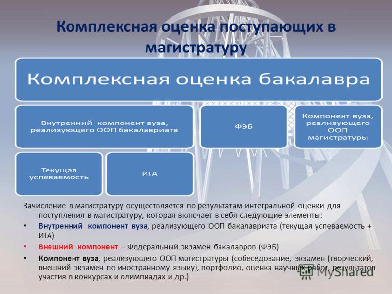 Комплексная оценка поступающих в магистратуру Зачисление в магистратуру осуществляется по результатам интегральной оценки для поступления в магистратуру, которая включает в себя следующие элементы: Внутренний компонент вуза, реализующего ООП бакалавр