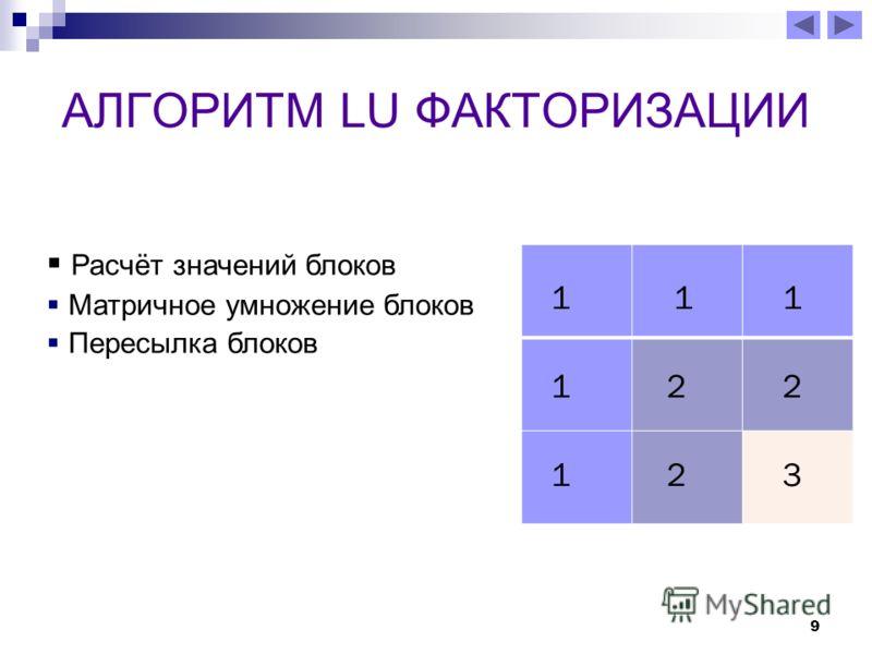 9 АЛГОРИТМ LU ФАКТОРИЗАЦИИ 111 1 1 22 23 Расчёт значений блоков Матричное умножение блоков Пересылка блоков