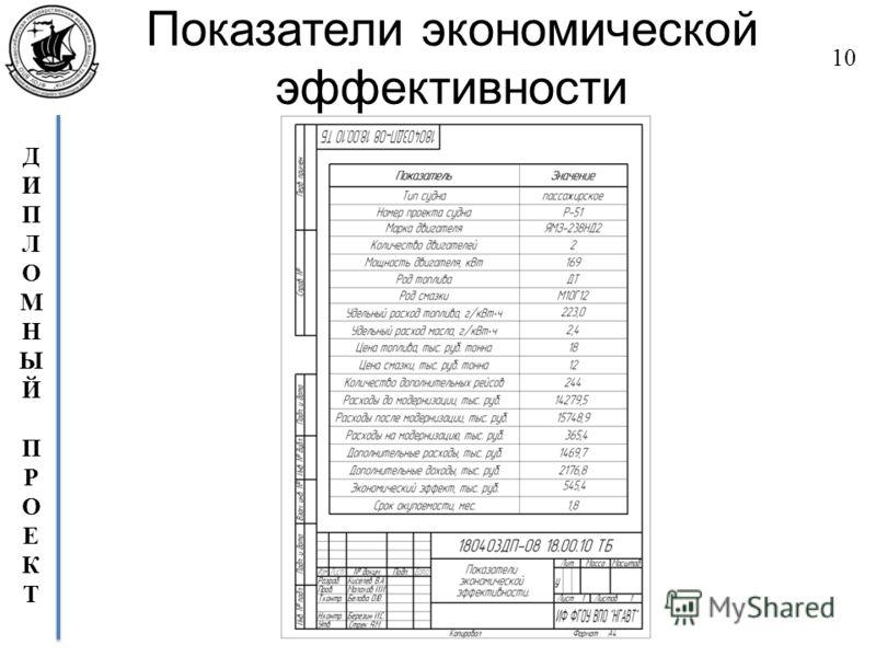 ДИПЛОМНЫЙПРОЕКТДИПЛОМНЫЙПРОЕКТ Показатели экономической эффективности 10