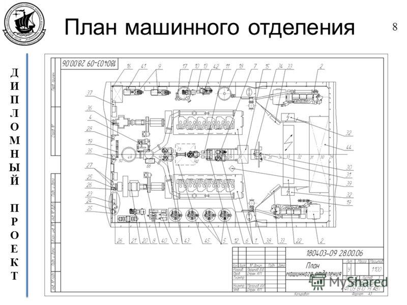 ДИПЛОМНЫЙПРОЕКТДИПЛОМНЫЙПРОЕКТ План машинного отделения 8
