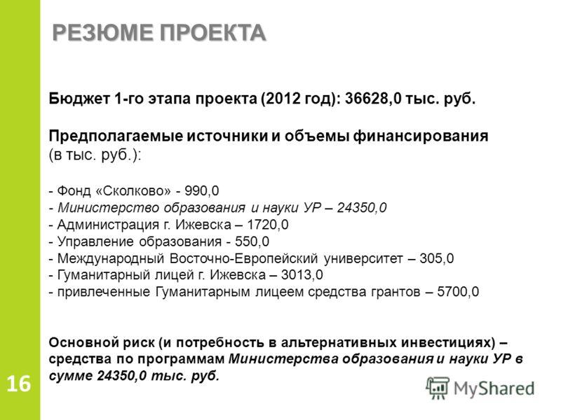 РЕЗЮМЕ ПРОЕКТА 16 Бюджет 1-го этапа проекта (2012 год): 36628,0 тыс. руб. Предполагаемые источники и объемы финансирования (в тыс. руб.): - Фонд «Сколково» - 990,0 - Министерство образования и науки УР – 24350,0 - Администрация г. Ижевска – 1720,0 -