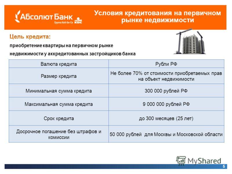 Продажа квартир от застройщика в новостройках Краснодара