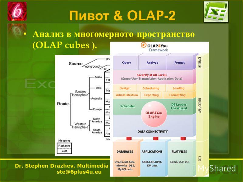 Пивот & OLAP-2 Анализ в многомерното пространство (OLAP cubes ).