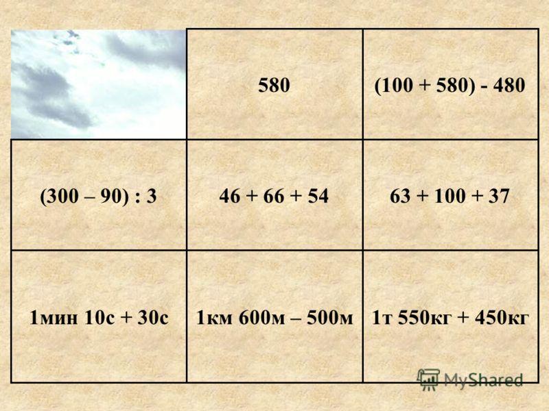 Е г и п е т 1т 550кг + 450кг1км 600м – 500м1мин 10с + 30с 63 + 100 + 3746 + 66 + 54(300 – 90) : 3 (100 + 580) - 480600 – 120 : (4 + 2)160