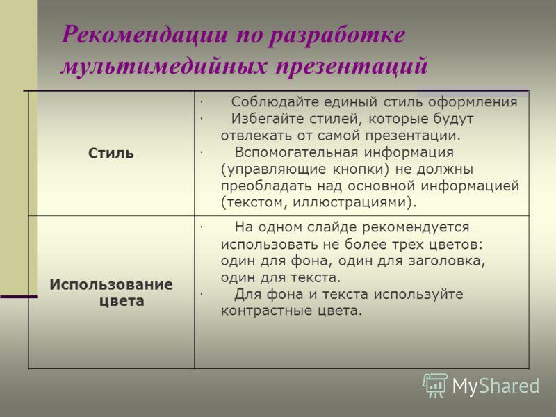 Рекомендации по разработке мультимедийных презентаций Стиль · Соблюдайте единый стиль оформления · Избегайте стилей, которые будут отвлекать от самой презентации. · Вспомогательная информация (управляющие кнопки) не должны преобладать над основной ин