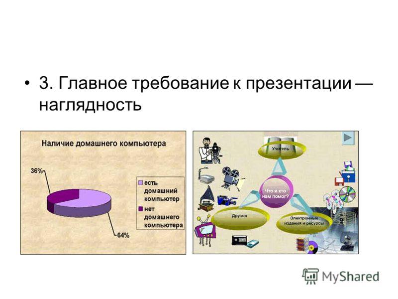 3. Главное требование к презентации наглядность