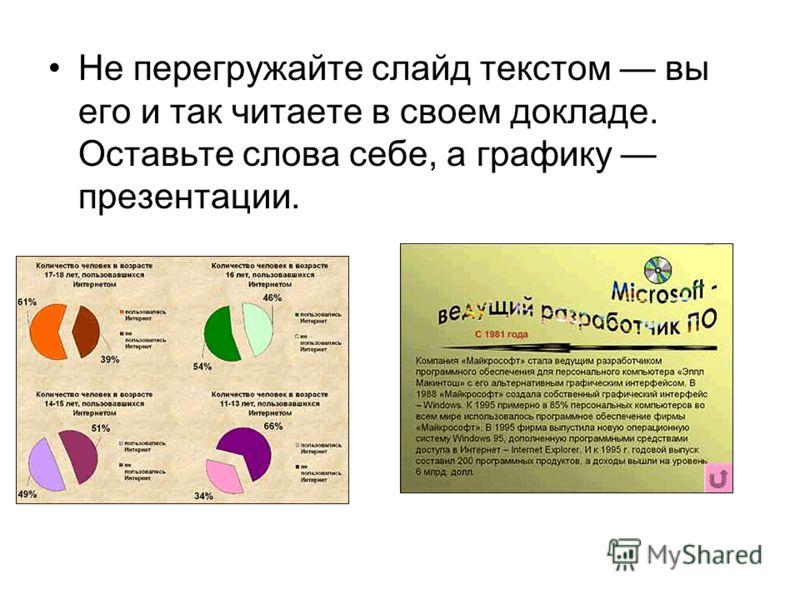 Не перегружайте слайд текстом вы его и так читаете в своем докладе. Оставьте слова себе, а графику презентации.