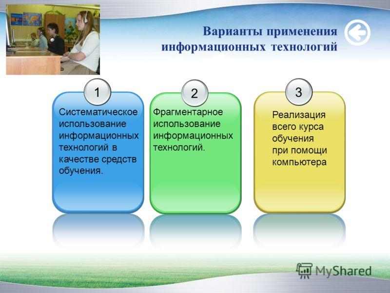 Варианты применения информационных технологий 123 Систематическое использование информационных технологий в качестве средств обучения. Фрагментарное использование информационных технологий. Реализация всего курса обучения при помощи компьютера