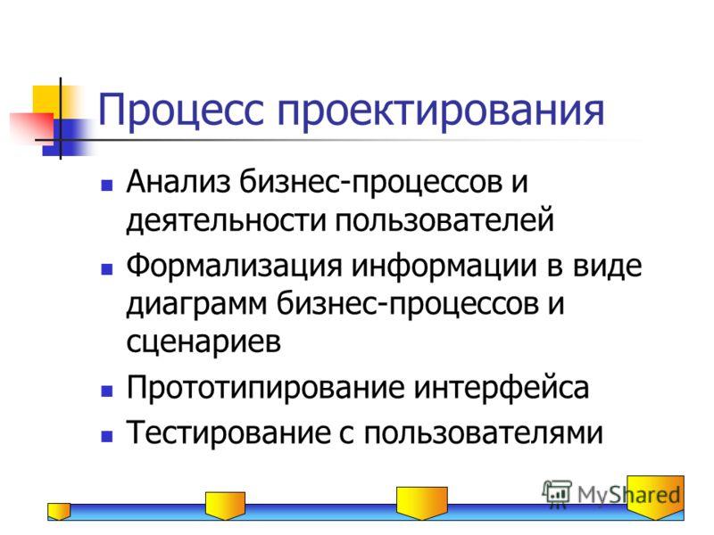 Процесс проектирования Анализ бизнес-процессов и деятельности пользователей Формализация информации в виде диаграмм бизнес-процессов и сценариев Прототипирование интерфейса Тестирование с пользователями