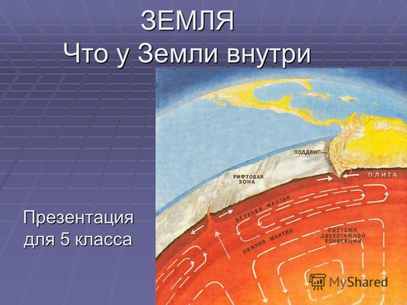 ЗЕМЛЯ Что у Земли внутри Презентация для 5 класса