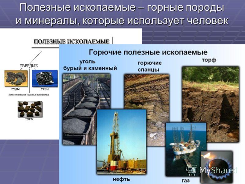 Полезные ископаемые – горные породы и минералы, которые использует человек