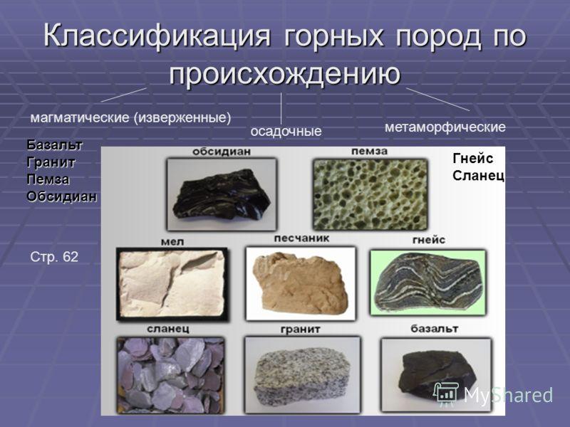 Классификация горных пород по происхождению метаморфические осадочные магматические (изверженные) Стр. 62 БазальтГранитПемзаОбсидиан ГнейсСланец