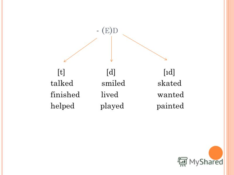 - ( E ) D [t] [d] [ıd] talked smiled skated finished lived wanted helped played painted