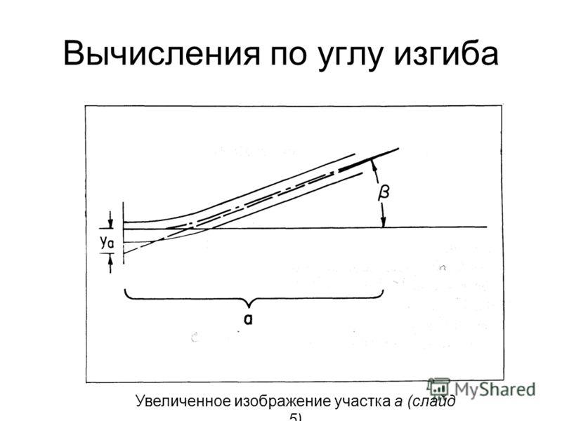 Вычисления по углу изгиба Увеличенное изображение участка а (слайд 5)