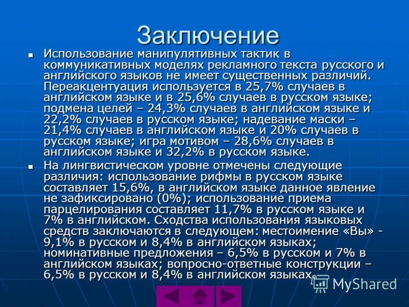 Заключение Использование манипулятивных тактик в коммуникативных моделях рекламного текста русского и английского языков не имеет существенных различий. Переакцентуация используется в 25,7% случаев в английском языке и в 25,6% случаев в русском языке