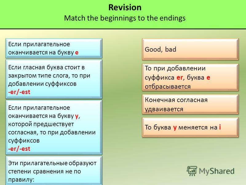 Revision Match the beginnings to the endings Если прилагательное оканчивается на букву е Если гласная буква стоит в закрытом типе слога, то при добавлении суффиксов -er/-est Если прилагательное оканчивается на букву у, которой предшествует согласная,