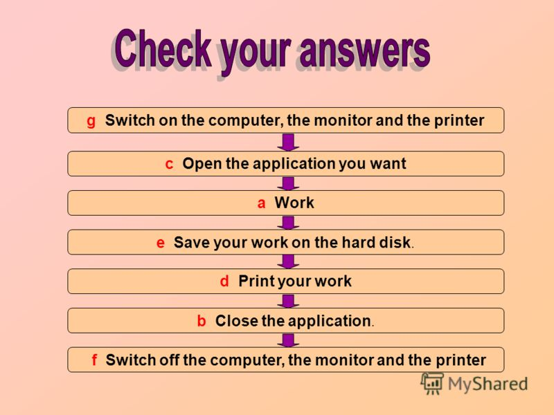 g Switch on the computer, the monitor and the printer c Open the application you want a Work e Save your work on the hard disk. d Print your work b Close the application. f Switch off the computer, the monitor and the printer