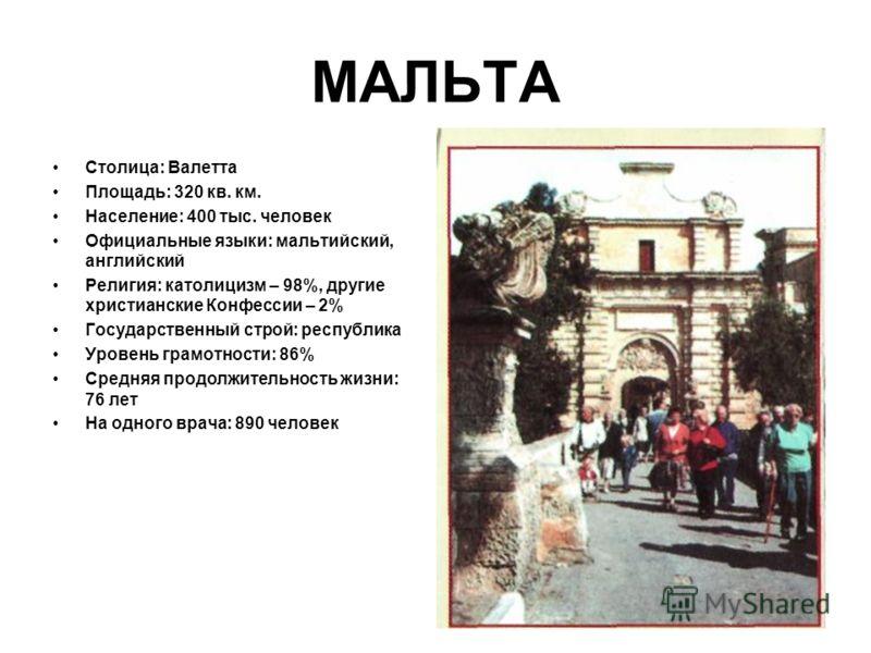 МАЛЬТА Столица: Валетта Площадь: 320 кв. км. Население: 400 тыс. человек Официальные языки: мальтийский, английский Религия: католицизм – 98%, другие христианские Конфессии – 2% Государственный строй: республика Уровень грамотности: 86% Средняя продо