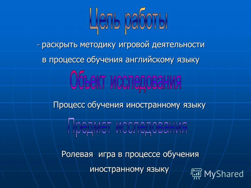 - раскрыть методику игровой деятельности в процессе обучения английскому языку Процесс обучения иностранному языку Ролевая игра в процессе обучения иностранному языку
