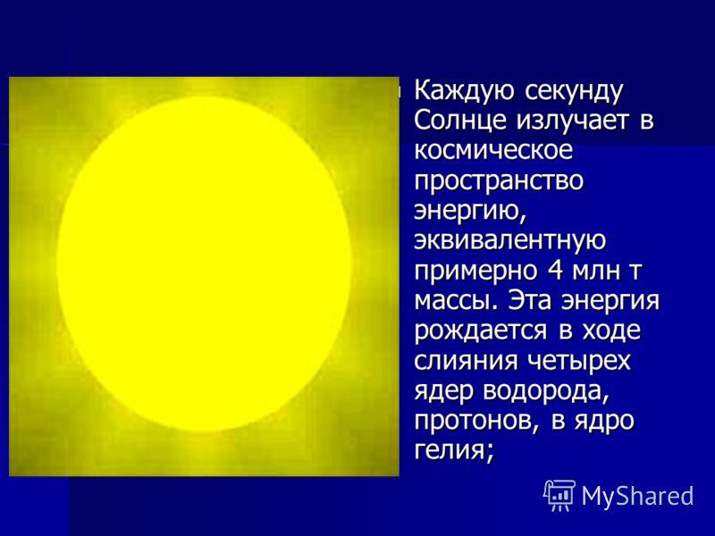 Каждую секунду Солнце излучает в космическое пространство энергию, эквивалентную примерно 4 млн т массы. Эта энергия рождается в ходе слияния четырех ядер водорода, протонов, в ядро гелия; Каждую секунду Солнце излучает в космическое пространство эне