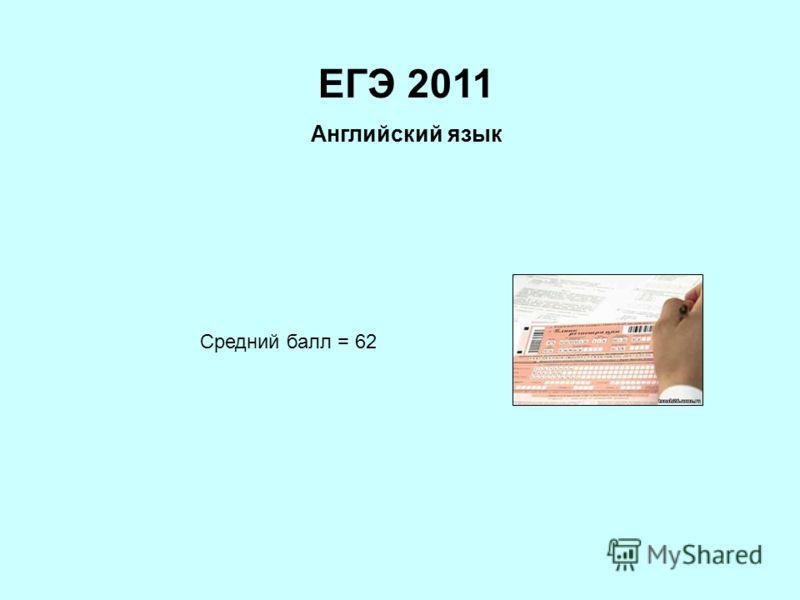 ЕГЭ 2011 Английский язык Средний балл = 62