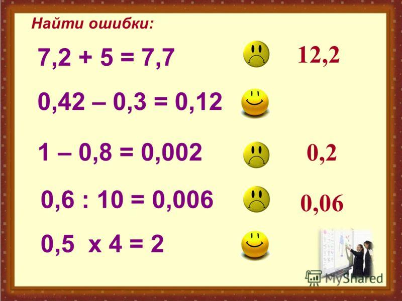 Найти ошибки: 12,2 0,2 0,06 7,2 + 5 = 7,7 0,42 – 0,3 = 0,12 1 – 0,8 = 0,002 0,5 х 4 = 2 0,6 : 10 = 0,006