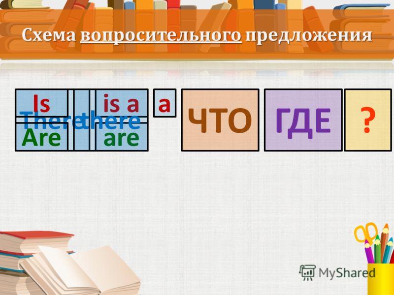 Схема вопросительного предложения ЧТОГДЕ is a are Therethere a ? Is Are