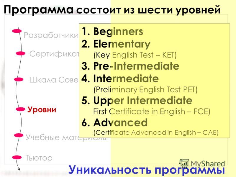 Предпосылки к созданию Программы Концепция Программы Позиционирование Программы Условия ведения Предпосылки к созданию Программы Концепция Программы Позиционирование Программы Условия ведения Сертификаты Уровни Шкала Совета Европы Тьютор Разработчики