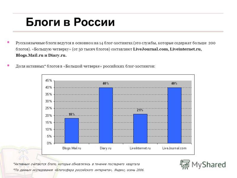Блоги в России Русскоязычные блоги ведутся в основном на 14 блог-хостингах (это службы, которые содержат больше 200 блогов). «Большую четверку» (от 50 тысяч блогов) составляют LiveJournal.com, Liveinternet.ru, Blogs.Mail.ru и Diary.ru. Доля активных*