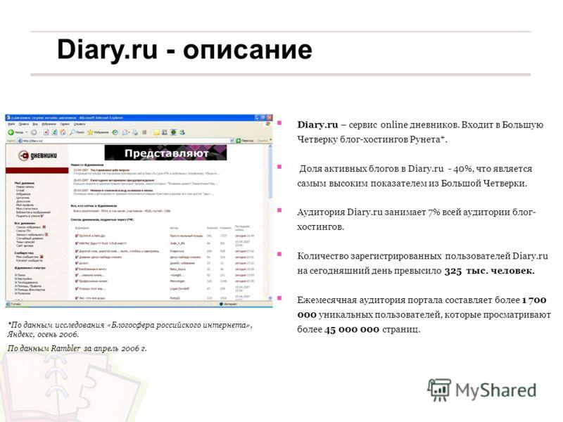 Diary.ru – сервис online дневников. Входит в Большую Четверку блог-хостингов Рунета*. Доля активных блогов в Diary.ru - 40%, что является самым высоким показателем из Большой Четверки. Аудитория Diary.ru занимает 7% всей аудитории блог- хостингов. Ко