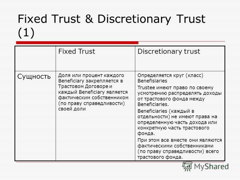 Fixed Trust & Discretionary Trust (1) Fixed TrustDiscretionary trust Cущность Доля или процент каждого Beneficiary закрепляется в Трастовом Договоре и каждый Beneficiary является фактическим собственником (по праву справедливости) своей доли Определя