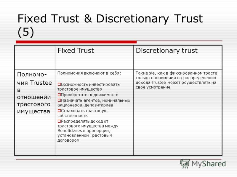 Fixed Trust & Discretionary Trust (5) Fixed TrustDiscretionary trust Полномо- чия Trustee в отношении трастового имущества Полномочия включают в себя: Возможность инвестировать трастовое имущество Приобретать недвижимость Назначать агентов, номинальн