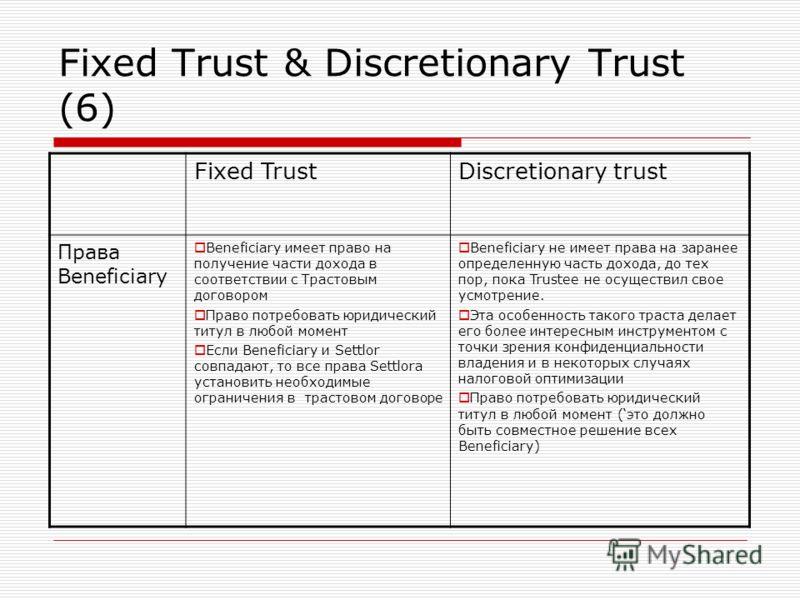 Fixed Trust & Discretionary Trust (6) Fixed TrustDiscretionary trust Права Beneficiary Beneficiary имеет право на получение части дохода в соответствии с Трастовым договором Право потребовать юридический титул в любой момент Если Beneficiary и Settlo