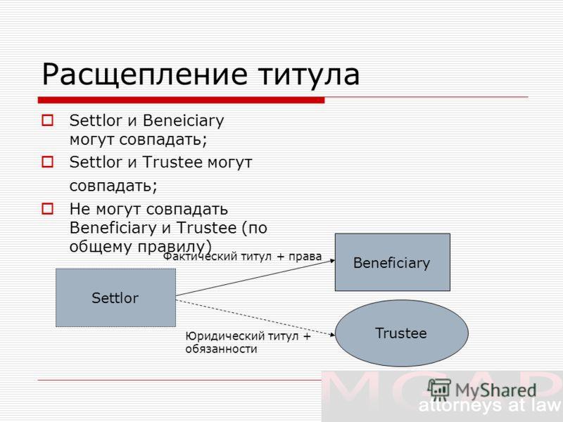 Расщепление титула Settlor и Beneiciary могут совпадать; Settlor и Trustee могут совпадать; Не могут совпадать Beneficiary и Trustee (по общему правилу) Settlor Trustee Beneficiary Юридический титул + обязанности Фактический титул + права