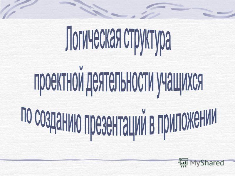 ПРЕЗЕНТАЦИЯ СЛАЙД 1СЛАЙД 2СЛАЙД N ТАБЛИ- ЦА РИСУ- НОК ВИДЕО- КЛИП ЗВУКТЕКСТДИАГРАМ- МА ГИПЕР- ССЫЛКА КНОПКИ