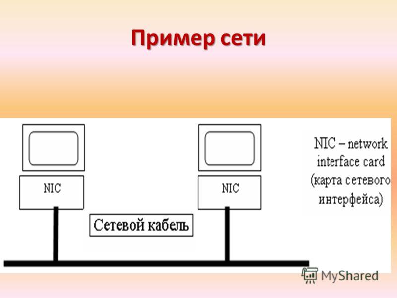 Пример сети
