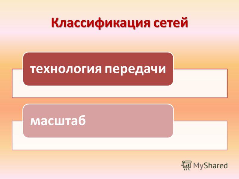 Классификация сетей технология передачимасштаб