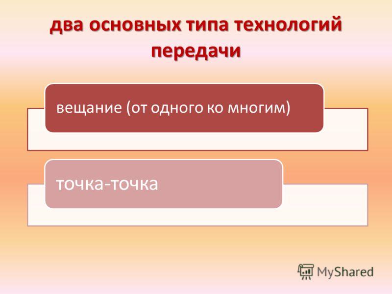 два основных типа технологий передачи вещание (от одного ко многим) точка-точка