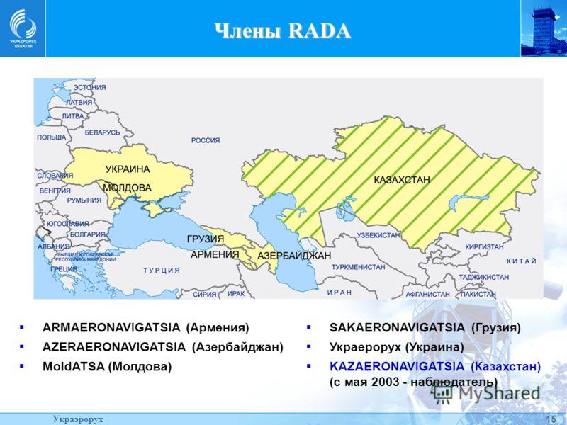15 Украэрорух Члены RADA ARMAERONAVIGATSIA (Армения) AZERAERONAVIGATSIA (Азербайджан) MoldATSA (Молдова) SAKAERONAVIGATSIA (Грузия) Украерорух (Украина) KAZAERONAVIGATSIA (Казахстан) (с мая 2003 - наблюдатель)