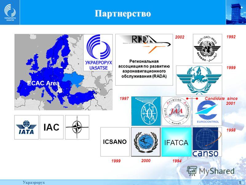 8 IFATCA ECAC Area 1992 1999 Candidate since 2001 1998 1994 2000 ICSANO 1999 1997 2002Партнерство Региональная ассоциация по развитию аэронавигационного обслуживания (RADA) Украэрорух