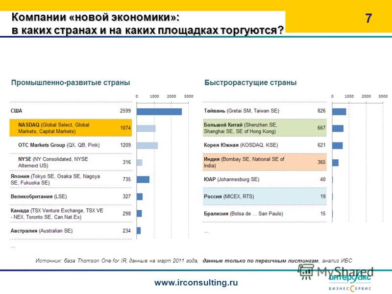 Компании «новой экономики»: в каких странах и на каких площадках торгуются? 7 www.irconsulting.ru Источник: база Thomson One for IR, данные на март 2011 года, данные только по первичным листингам, анализ ИБС