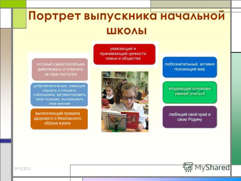 09.10.201244 Портрет выпускника начальной школы